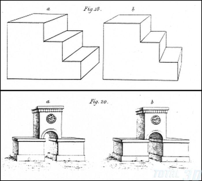 В 1838 году Чарльз Уитстоун выступил с докладом о «феномене бинокулярного зрения»