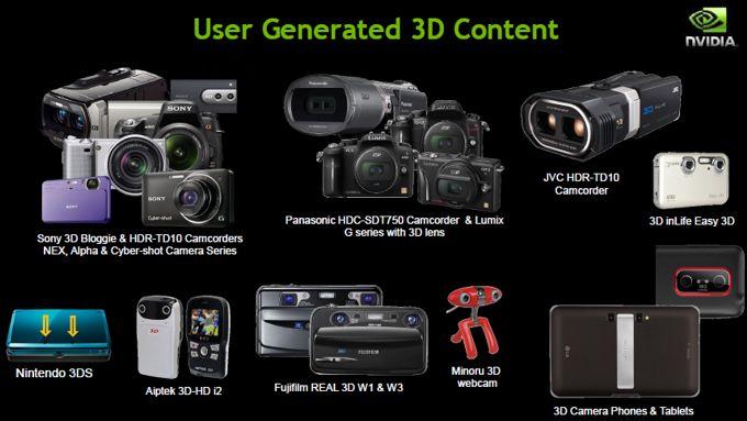 Nvidia d vision как смотреть фильмы