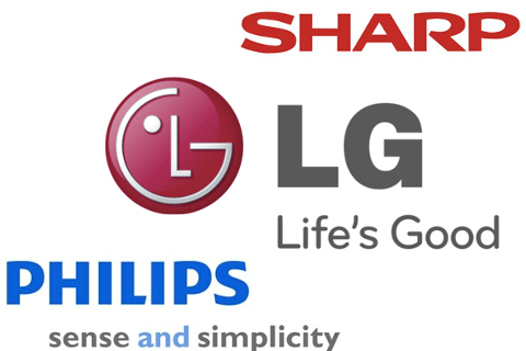 Software Development Kit для смарт-телевизоров LG, Philips и Sharp