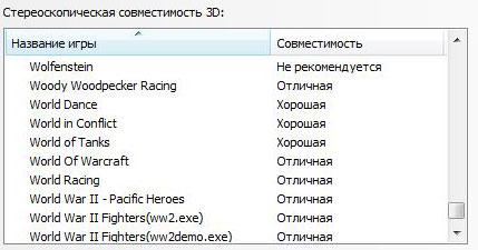 Драйверы NVIDIA GeForce 301.42: новые возможности и увеличение производительности