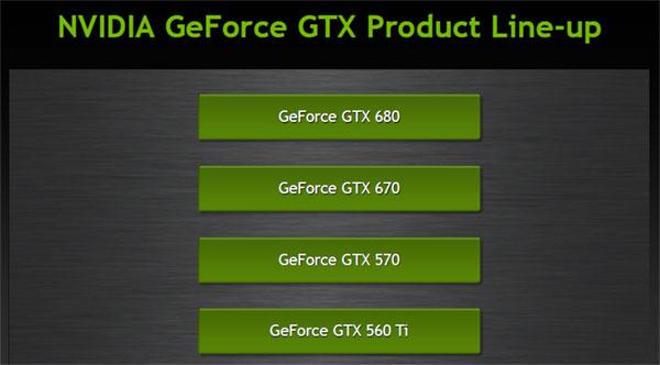 GeForce GTX 670: небольшая, но мощная видеокарта