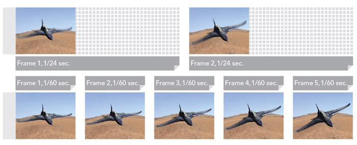 интерес к технологиям съемки кино с большой скоростью (HFR, High Frame Rate)