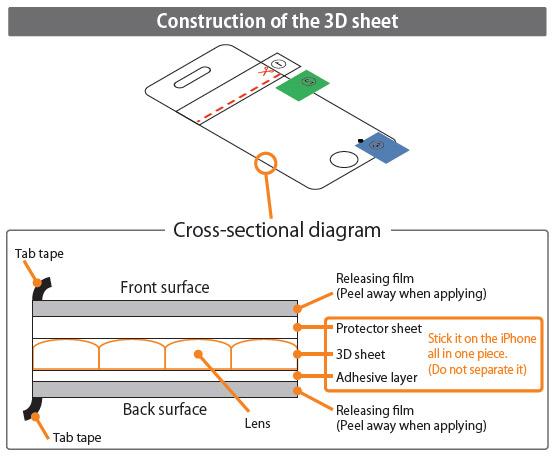 Обзор 3D-пленки для iPhone