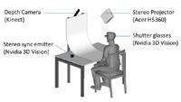Microsoft MirageTable: осязаемое 3D-чудо