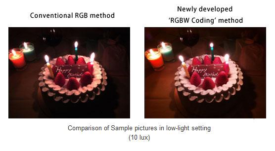 RGBW Coding дает возможность пользователю снимать с низким уровнем шумов и хорошим уровнем качества
