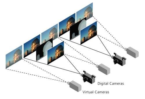 Трёхмерный блицкриг: грядёт автоматическое преобразование 3D-видео из стерео в multiview