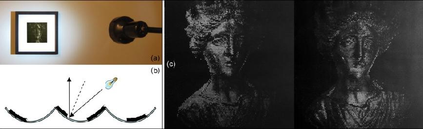 Технология «Printing Reflectance Functions»: получение стереоскопического изображения при печати