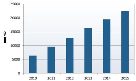 DisplaySearch: Среднегодовой темп роста спроса на ультратонкое стекло в 2010-2015 гг составит 29%