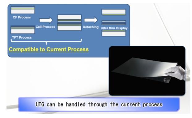 Технология AGC Carrier glass technology
