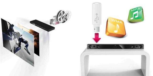Медиаплеер LG SP820 с пакетом функций LG Smart TV