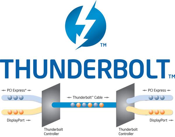 Thunderbolt: принцип работы
