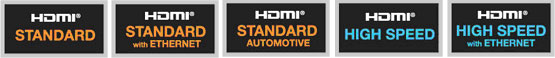Типы кабелей HDMI