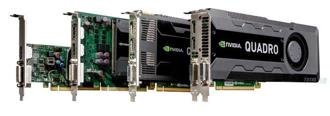 новые графические ускорители профессионального класса NVIDIA Quadro