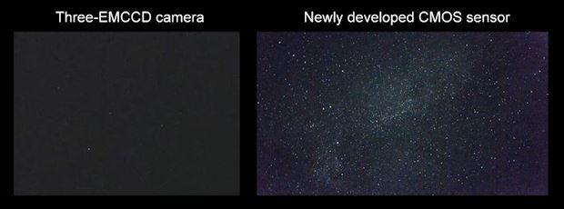 Высокочувствительный 35-мм CMOS-сенсор: новая разработка от Canon