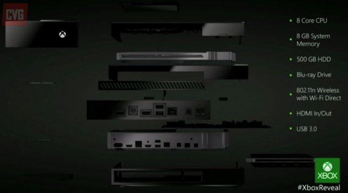 Консоль Microsoft Xbox One