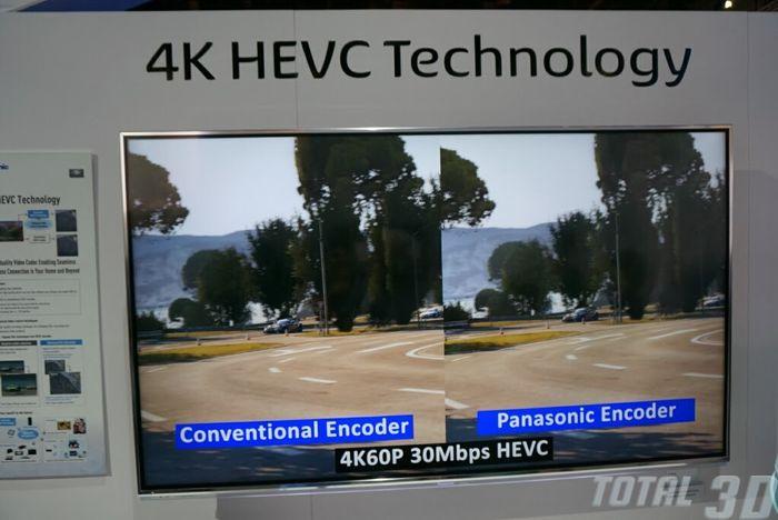 CES 2014: Новые технологии для Smart-ТВ от Panasonic