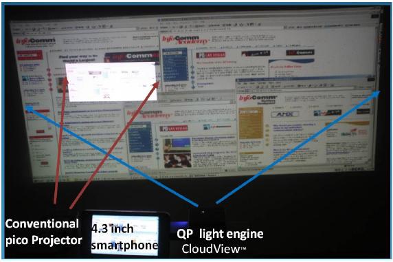 QP Optoelectronics представила короткофокусные пикопроекторы
