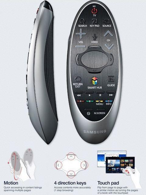 Новый пульт ДУ для Smart-ТВ Samsung Samsung Smart Control 2014