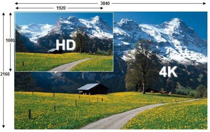 Первый Ultra HD 4K-монитор U28D590 от Samsung: скоро в России