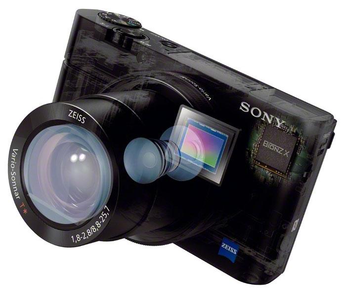 Компактная камера Sony Cyber-shot RX100 III: детали и спецификации