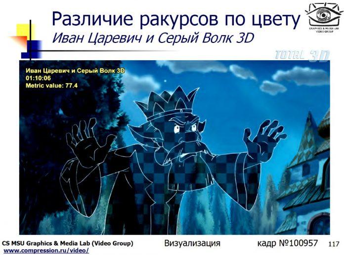 Анализ фильмов IV Международного Московского 3D-стерео кинофестиваля по методике VQMT3D