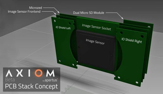 Axiom Beta: самая доступная 4K-камера от Apertus