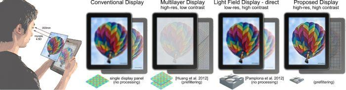 Учёные медиа-лаборатории MIT и университета Беркли создали корректирующий зрение 3D-дисплей
