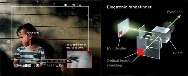 Компактная камера X100T от Fujifilm с электронным дальномером
