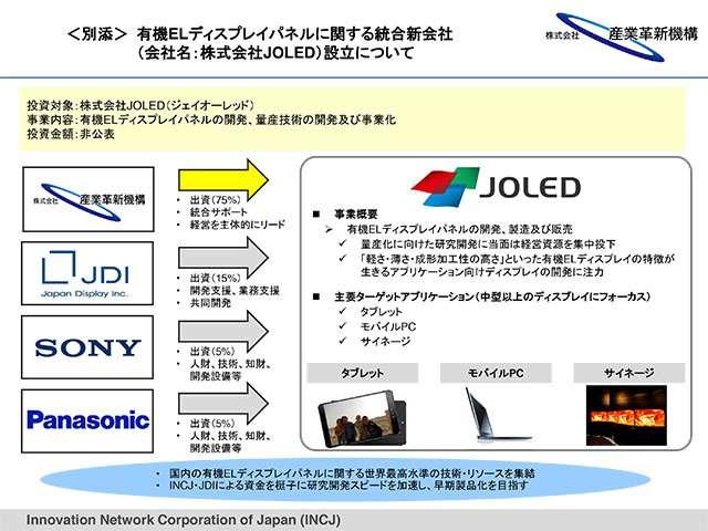 JOLED: будущее OLED для Sony, Panasonic и других японских компаний