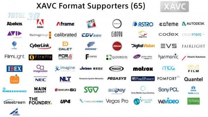 Кодек Sony XAVC и XAVC S