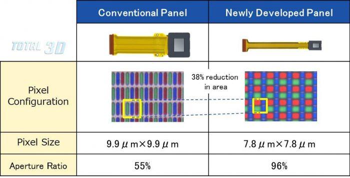 Дисплейный OLED-модуль Sony SmartEyeglass Attach! на любые очки