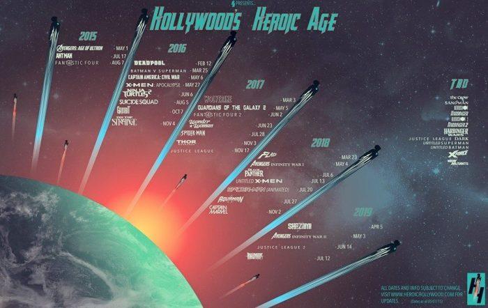 Раскол Мстителей начнет так называемую Третью фазу Кино-Вселенной Marvel.