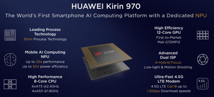 Нейронный сопроцессор в чипе Kirin 970