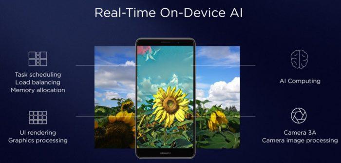 ИИ в мобильном процессоре Kirin 970