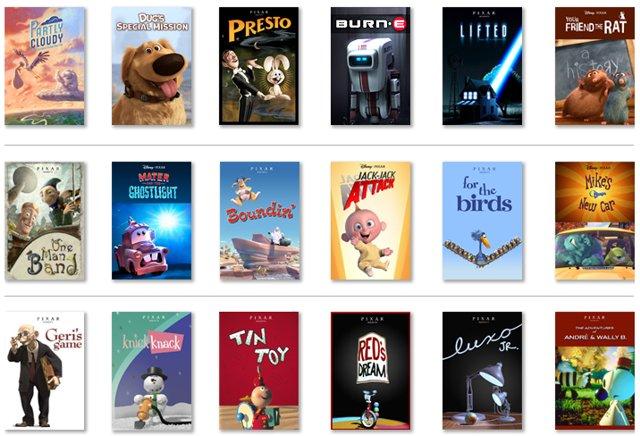 Pixar отмечает двадцатипятилетний юбилей выпуском 3d ленты