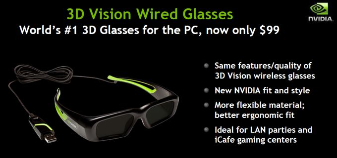 3D Vision Wired