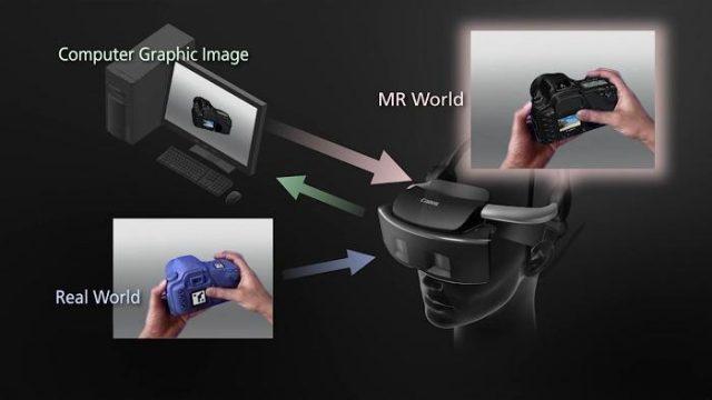 Canon разработала систему дополненной реальности (AR) MReal