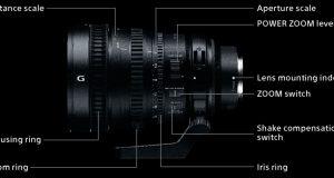 Sony SELP28135G: первый полнокадровый зум-объектив с электроприводом