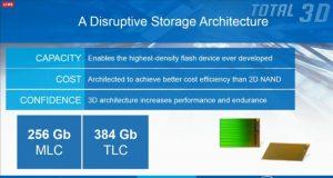 Флеш-память 3D NAND от Micron и Intel для 10 Тбайт SSD