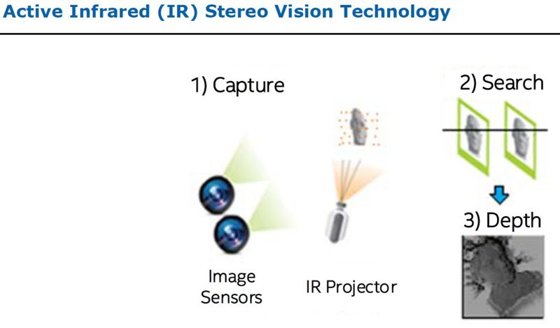 Driver UPDATE: Intel Camera Sensor OV2740