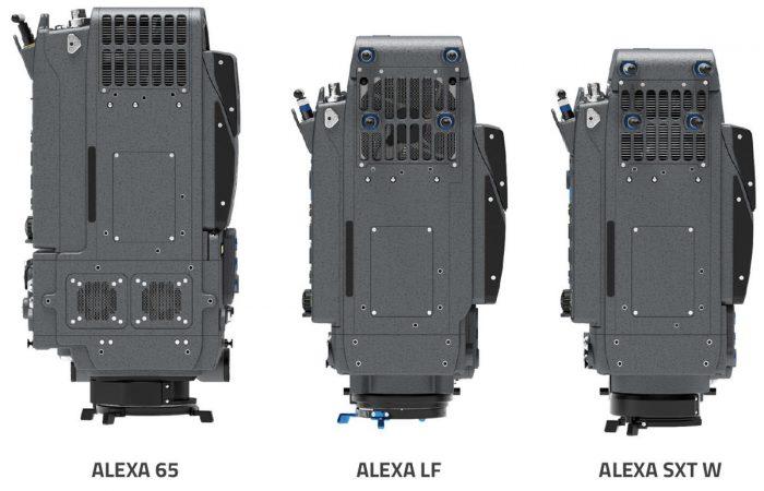 Сравнение камер ARRI ALEXA