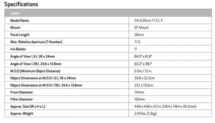 Характеристики объектива CN E20mm T1.5 L F