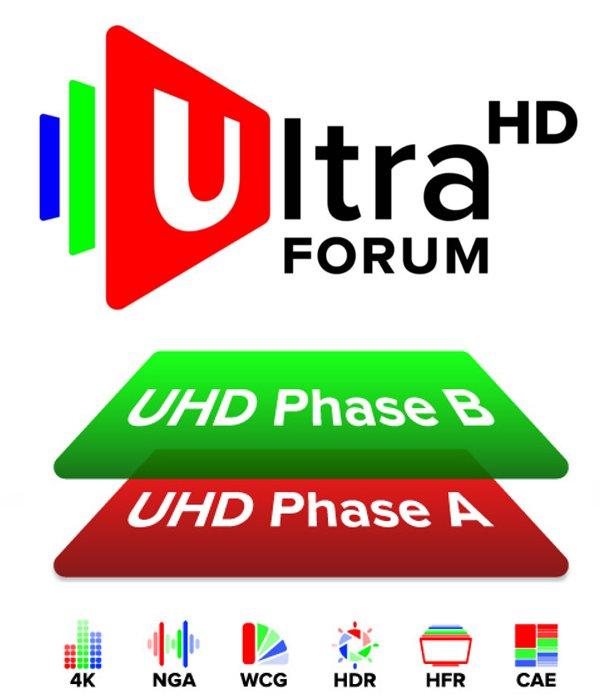 Рекомендации Ultra HD Forum Phase A версии 1.5